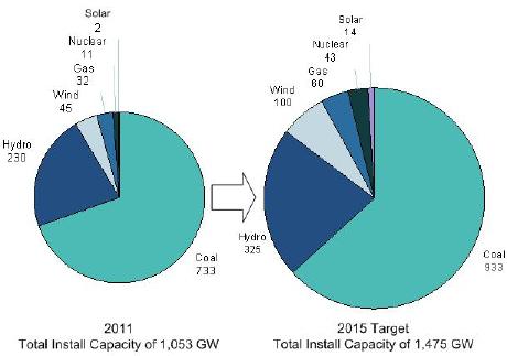 Ozone hole, Arctic, 2010-2011