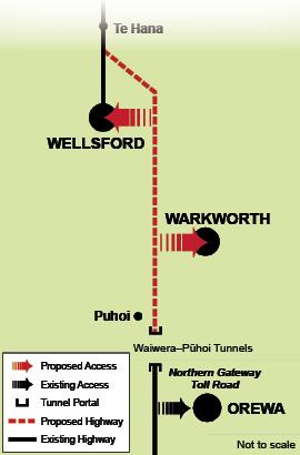 Access Orewa Wellsford