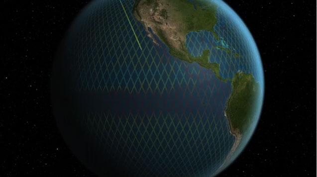 Jason-1-Orbit-2