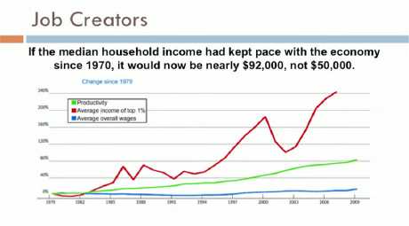 If Median Household Income Had Kept Pace with the Economy