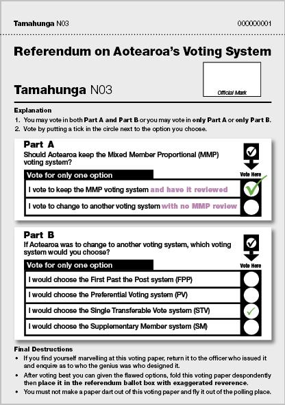 Referendum ballot 26.11.2011, non-preferential