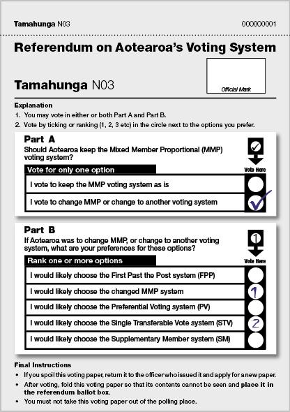 Referendum ballot 26.11.2011, preferential