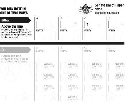 Australia Senate above-the-line ballot paper