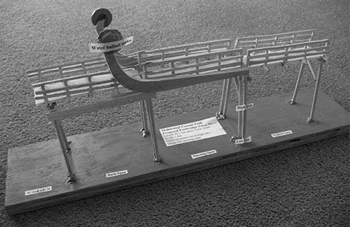 Model of rolling span, closed