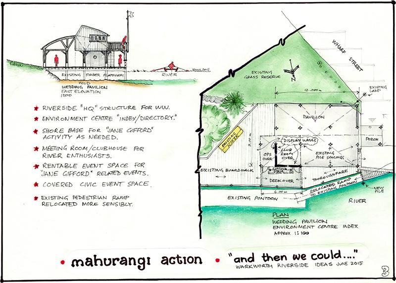 Mahurangi River pavilion concept