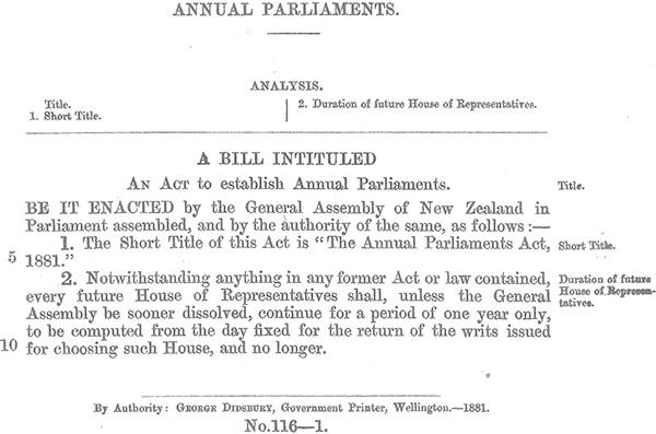 Annual Parliaments Bill 1881