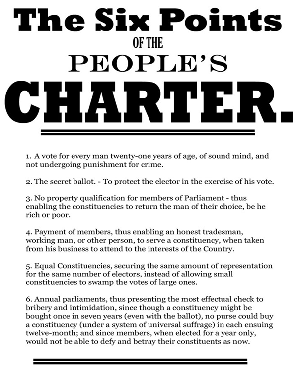 Six-point people's charter