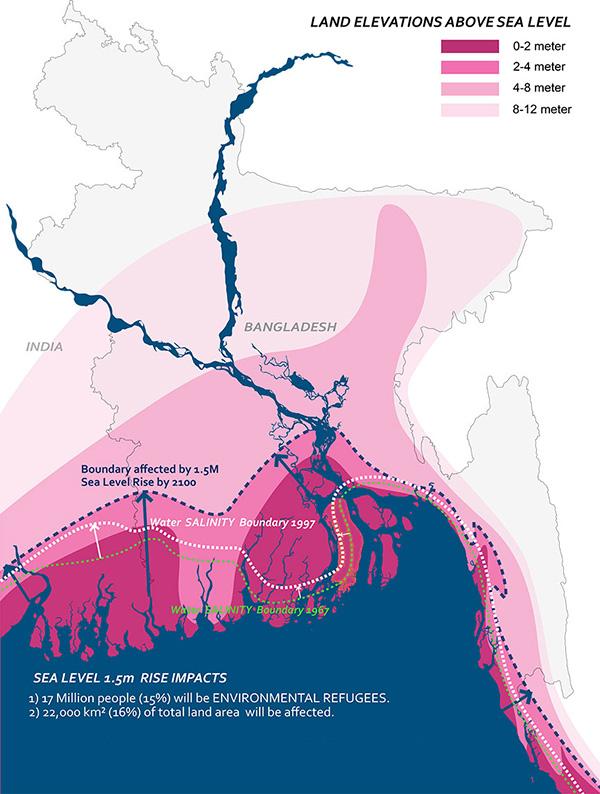 Sea-level rise Bangladesh