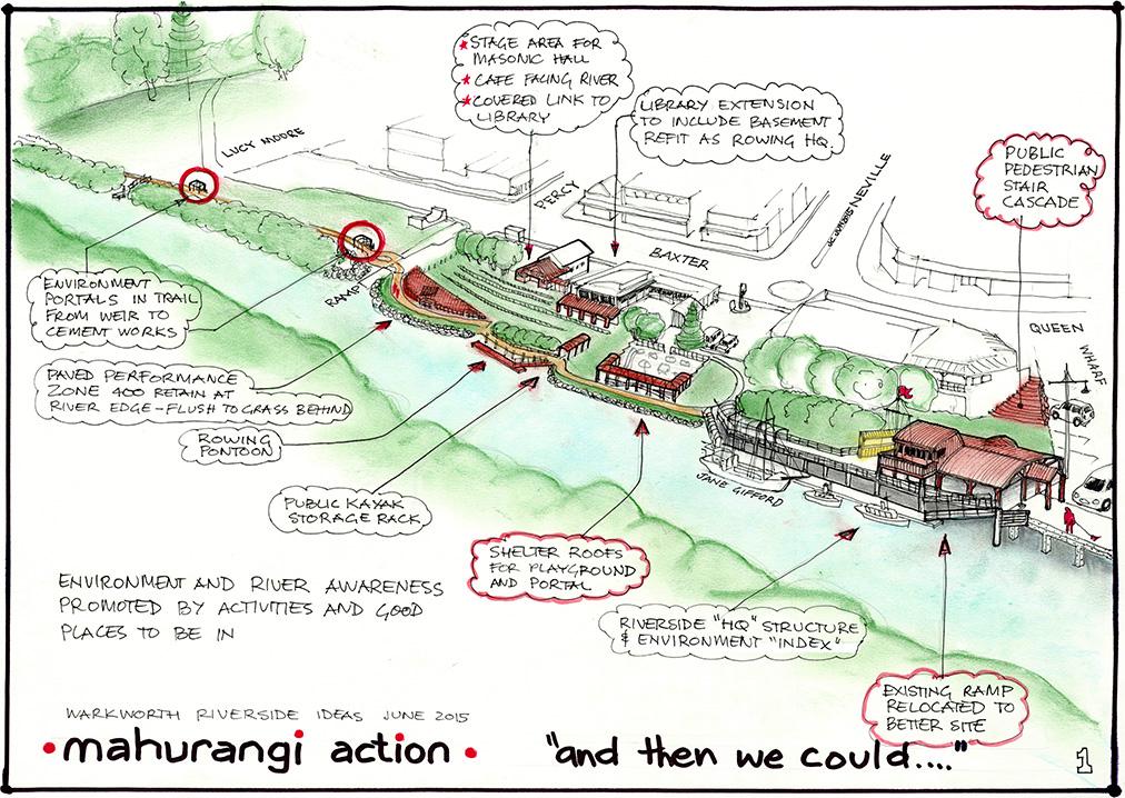 Environment precinct concept