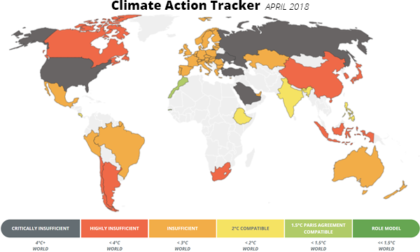 Climate Action Tracker, global
