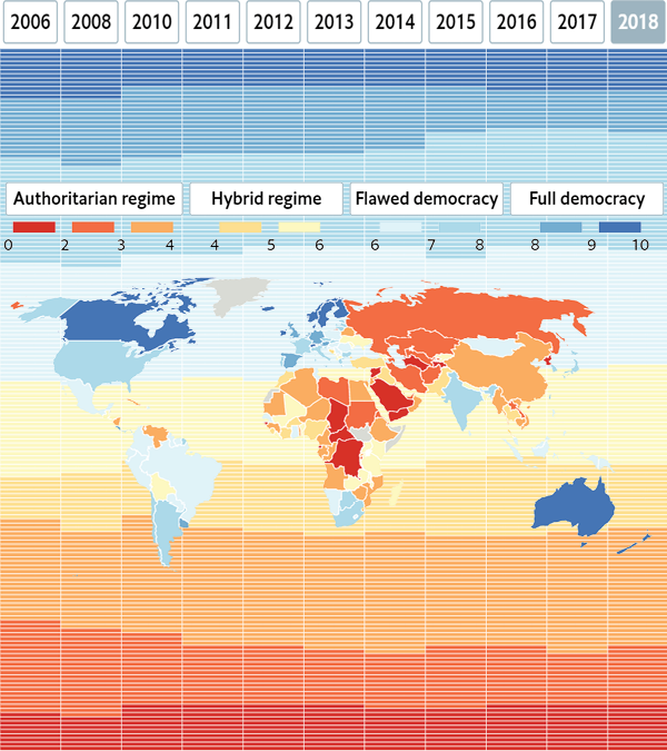 Global democracy index map superimposed on 2006–2108 trend